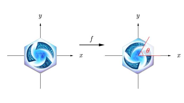 컴퓨터는 삼각함수를 어떻게 계산하는가